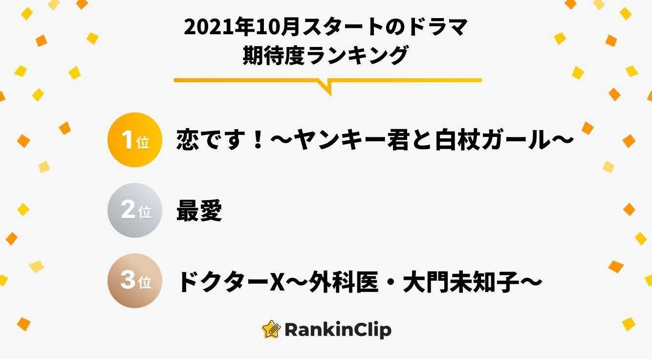 2021年10月スタートのドラマ期待度ランキング