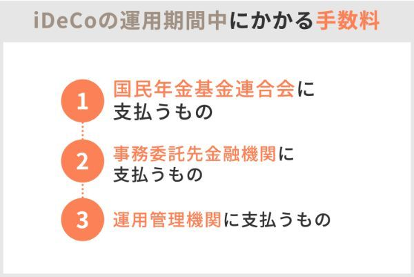 4.イオン銀行のiDeCoを選ぶデメリット&メリットを解説