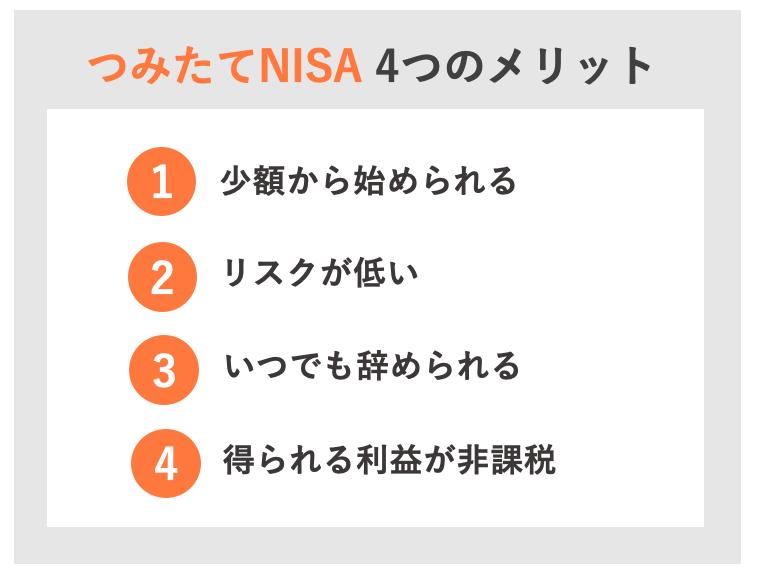 つみたてNISA 4つのメリット.png