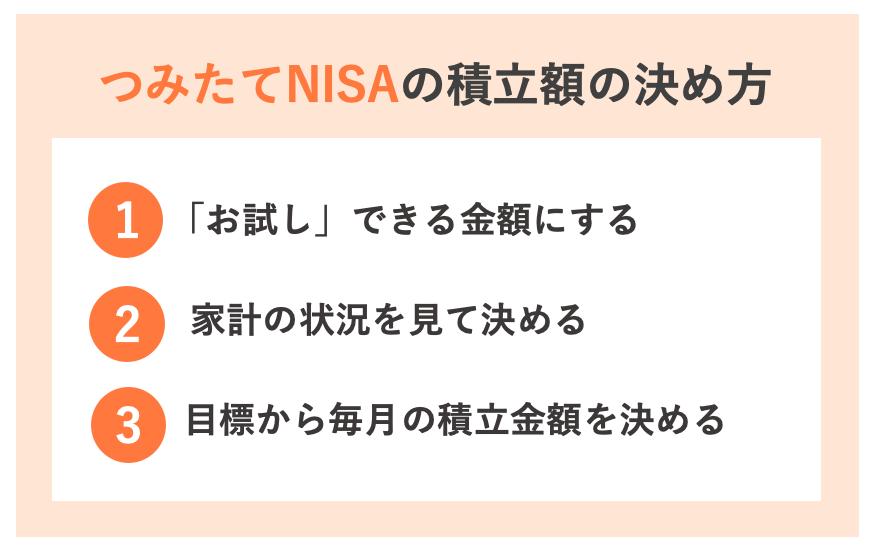 つみたてNISAの積立額の決め方.png